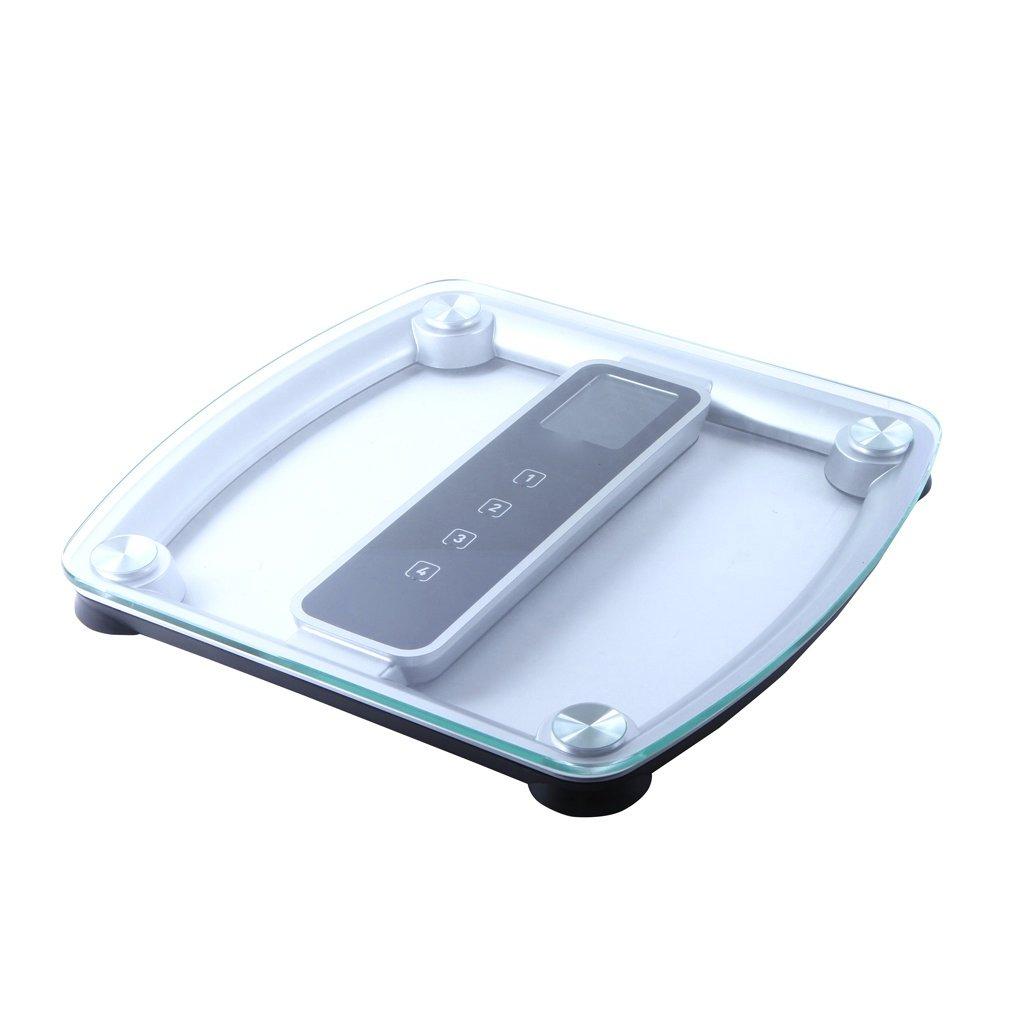 Весы для ванны TEFAL PP5150V1 2